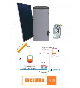 ENERGÍA SOLAR FORZADA DRAIN...